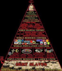 new-world-order-pyramid-of-power